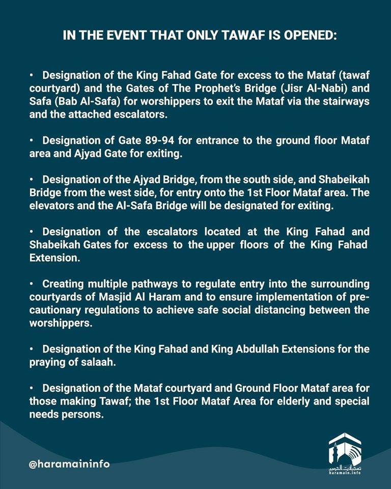 Pedoman Umum Tawaf Rencana Pengendalian Jamaah di Masjidil Haram